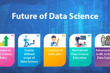 Data Science Scope in India